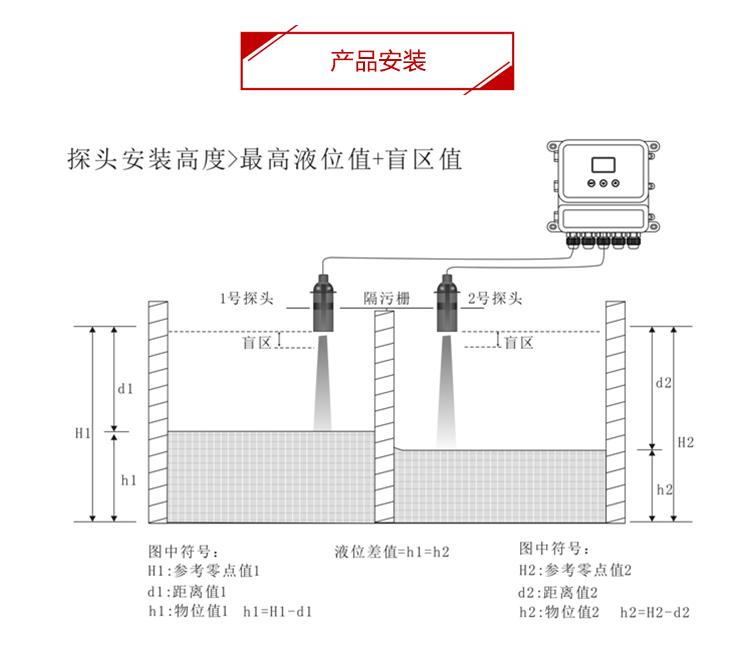 分体式超声波液位计安装